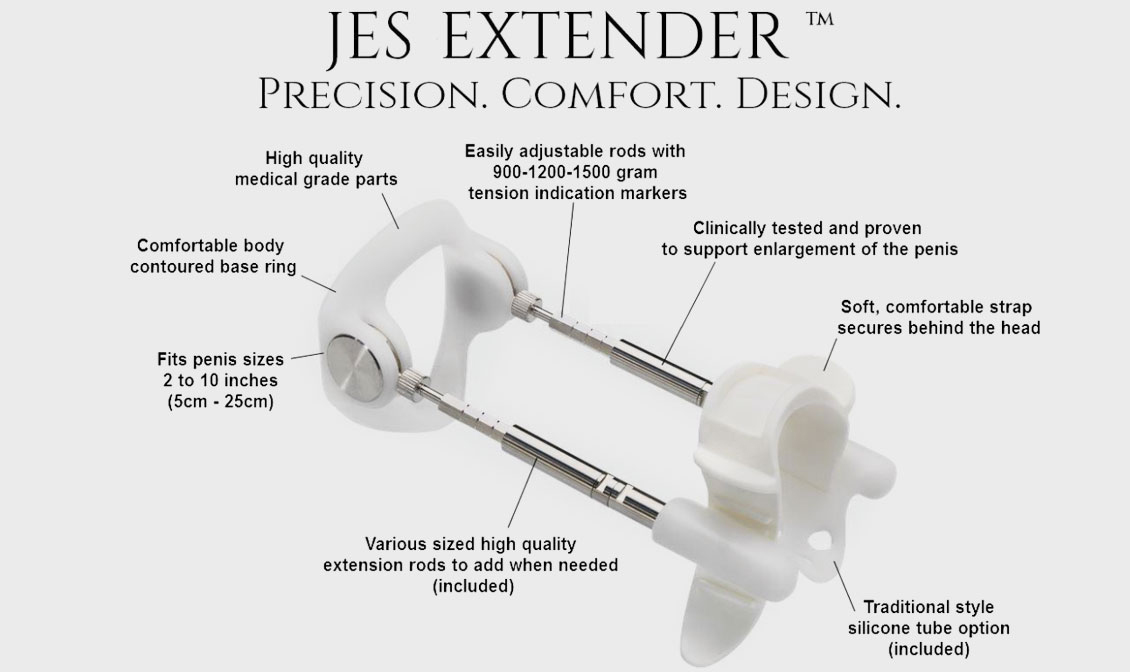 Jes-Extender overview